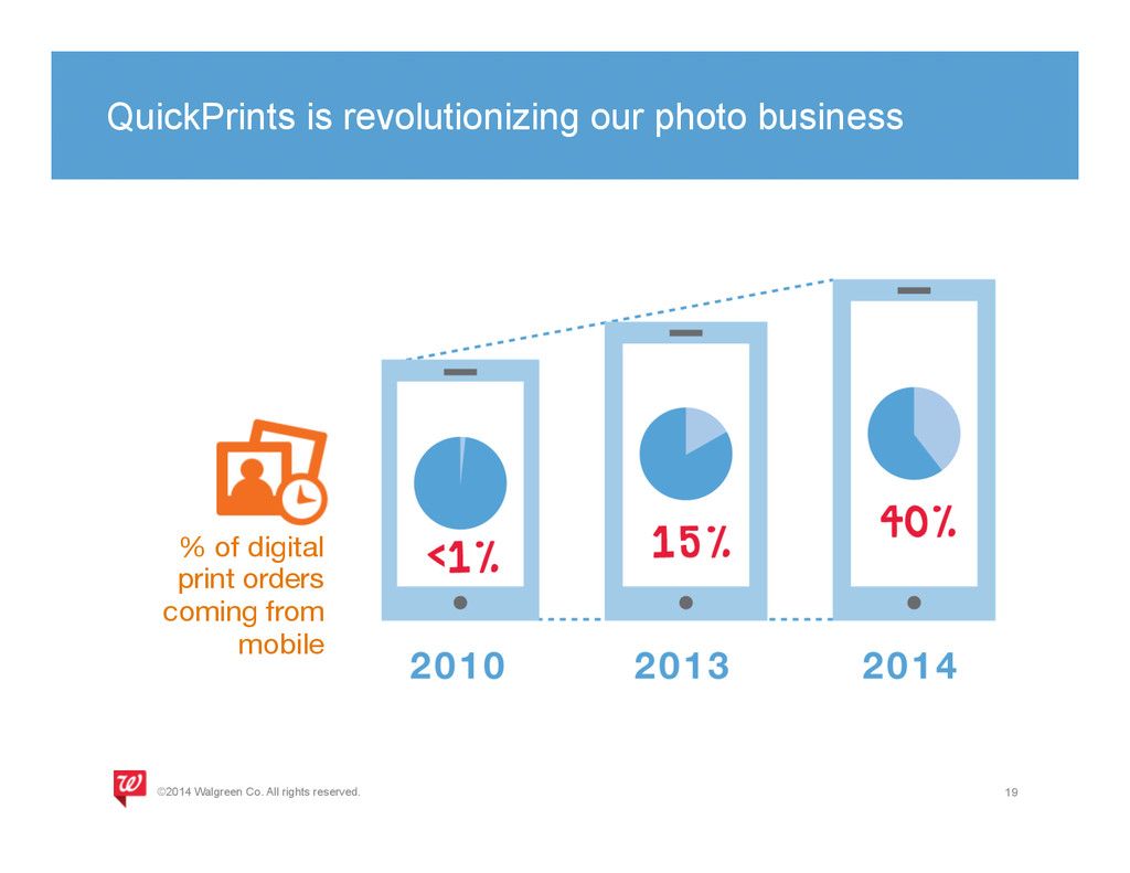 QuickPrints is revolutionizing our photo busine...