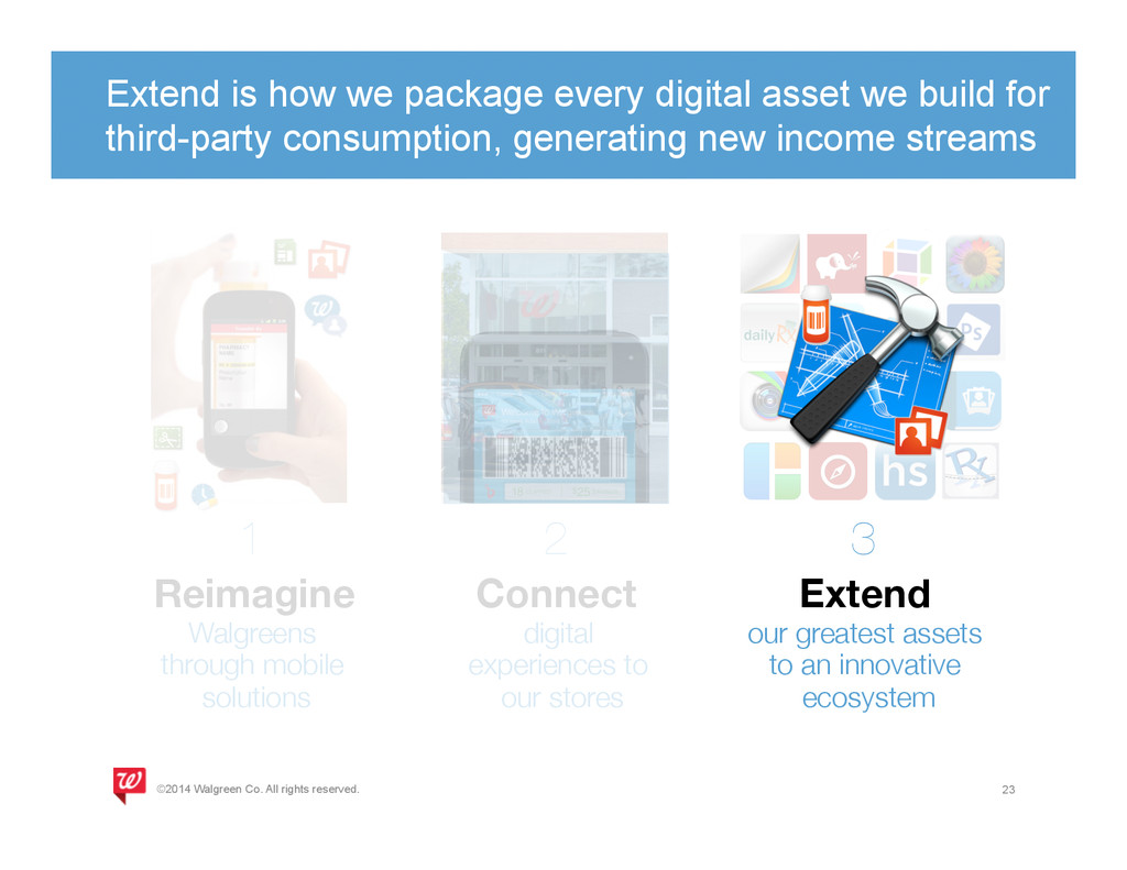 Extend is how we package every digital asset we...