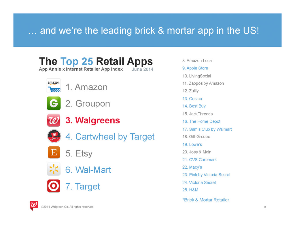 … and we're the leading brick & mortar app in t...
