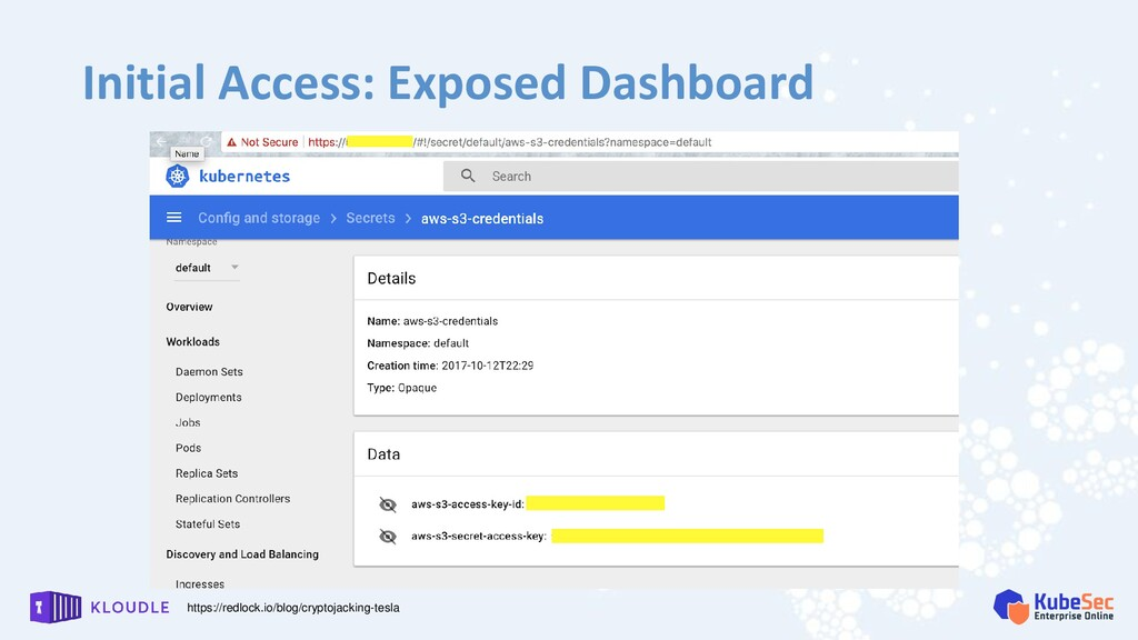 Initial Access: Exposed Dashboard https://redlo...