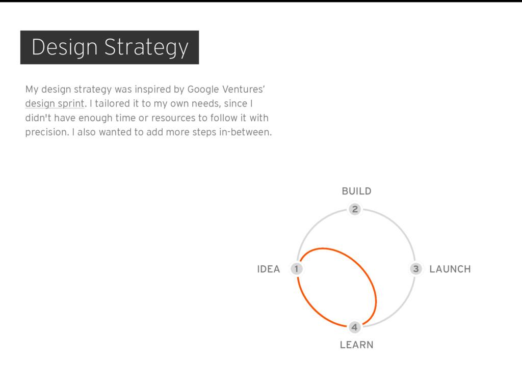 Design Strategy 1 3 2 4 BUILD LEARN LAUNCH IDEA...