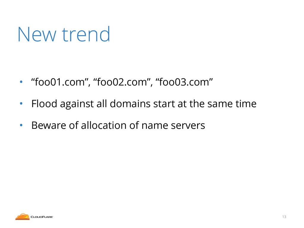 """New trend ! • """"foo01.com"""", """"foo02.com"""", """"foo03...."""
