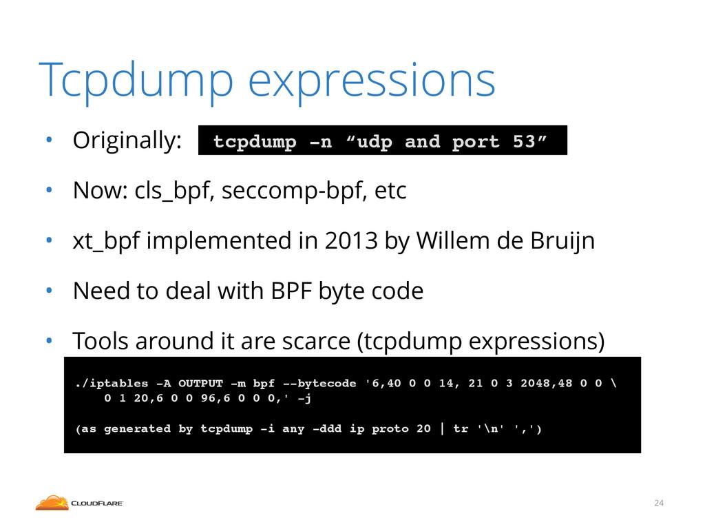 Tcpdump expressions • Originally: • Now: cls_bp...