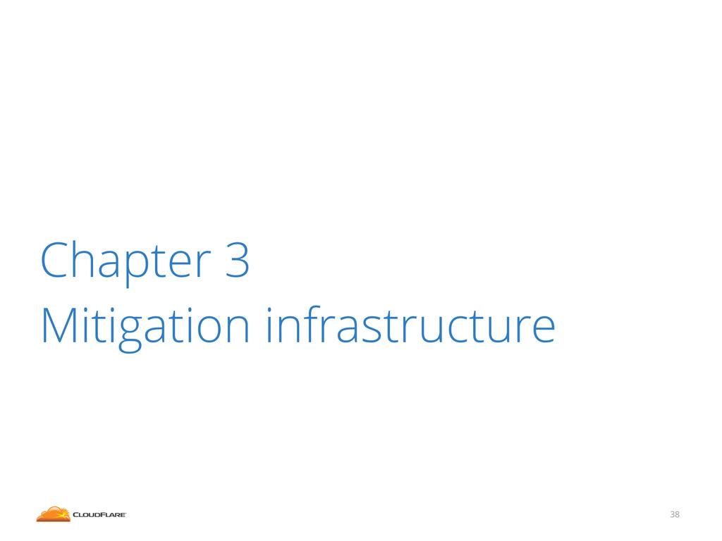 Chapter 3 Mitigation infrastructure 38