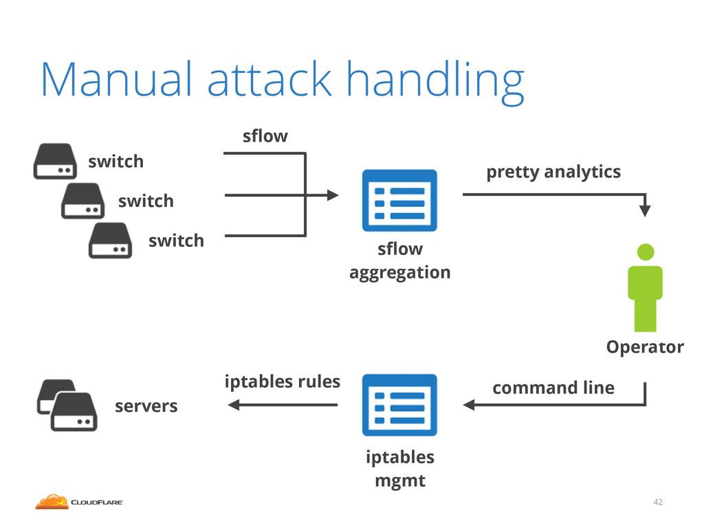 Manual attack handling 42 sflow pretty analytics...