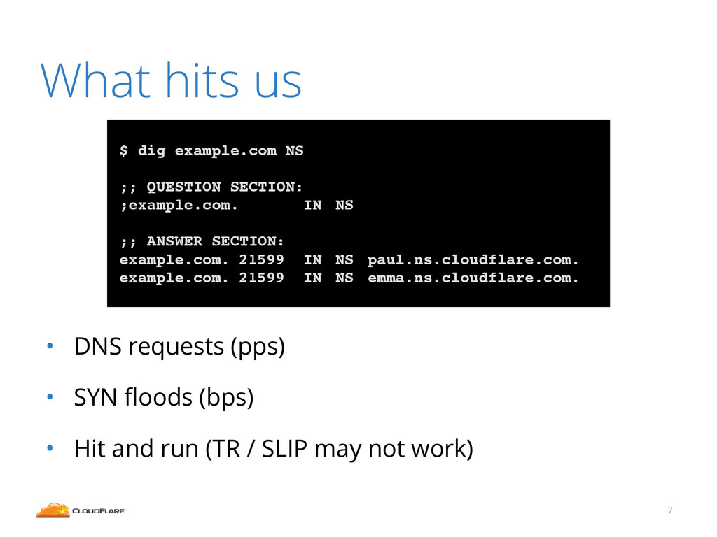 What hits us ! ! ! ! • DNS requests (pps) • SYN...