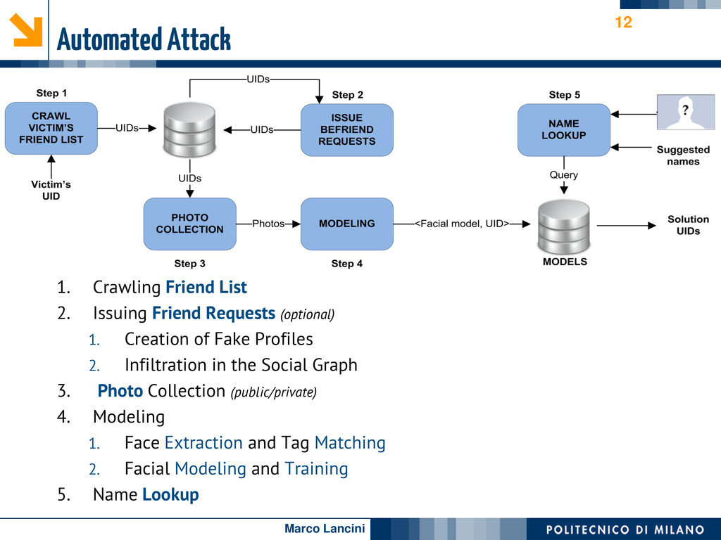 Marco Lancini Automated Attack 1. Crawling Frie...