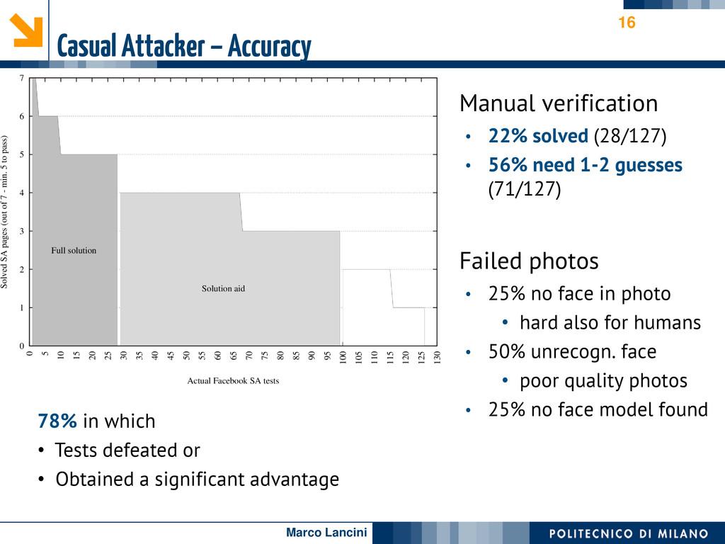 Marco Lancini Casual Attacker – Accuracy Manual...