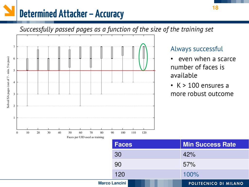 Marco Lancini Determined Attacker – Accuracy Su...