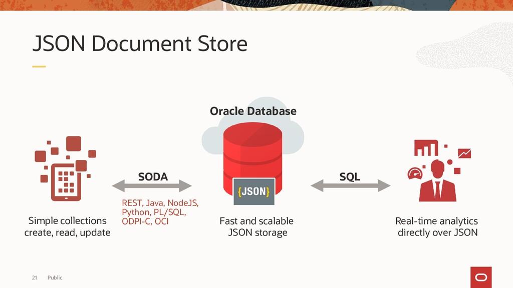 Public 21 JSON Document Store SQL Simple collec...
