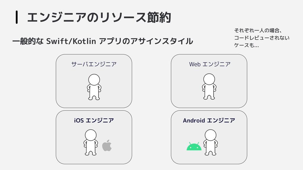 エンジニアのリソース節約 サーバエンジニア iOS エンジニア Web エンジニア Andro...