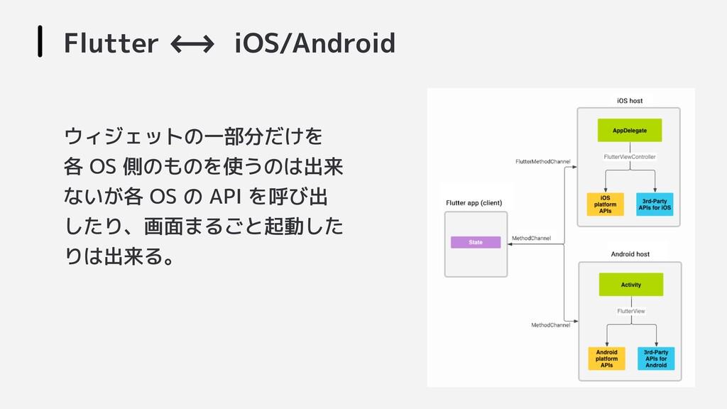 Flutter <-->- iOS/Android ウィジェットの一部分だけを 各 OS 側の...