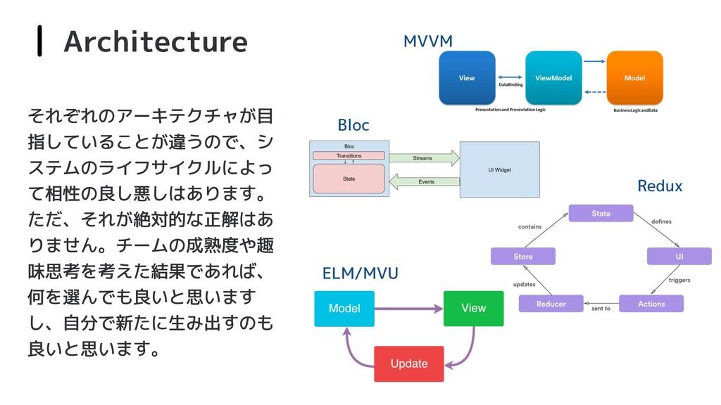 Architecture それぞれのアーキテクチャが目 指していることが違うので、シ ステムの...