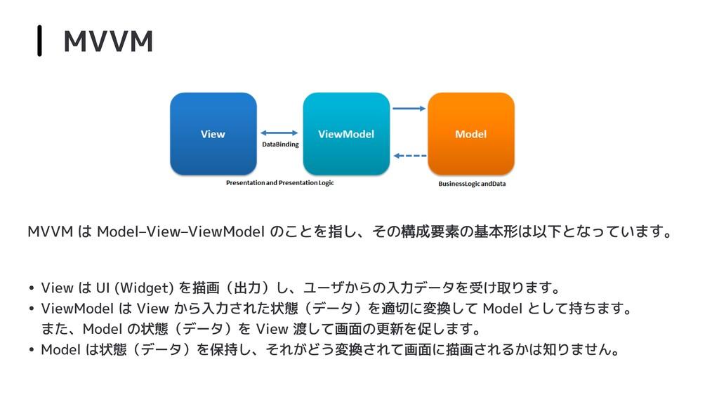 MVVM MVVM は Model–View–ViewModel のことを指し、その構成要素の...