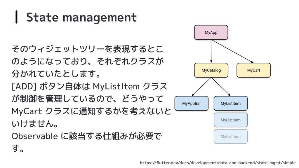 State management そのウィジェットツリーを表現するとこ のようになっており、そ...