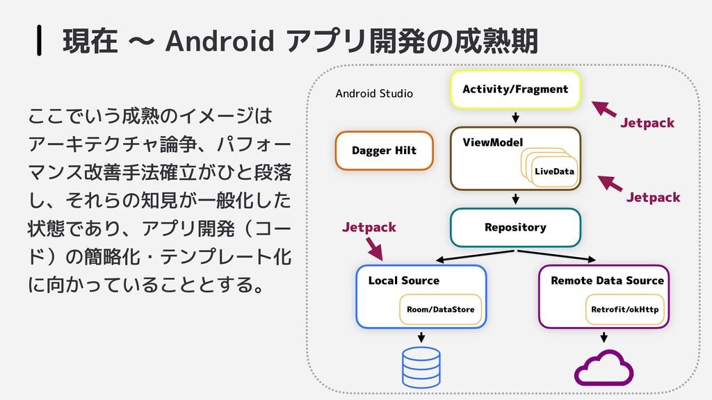 現在 〜 Android アプリ開発の成熟期 Activity/Fragment Reposi...