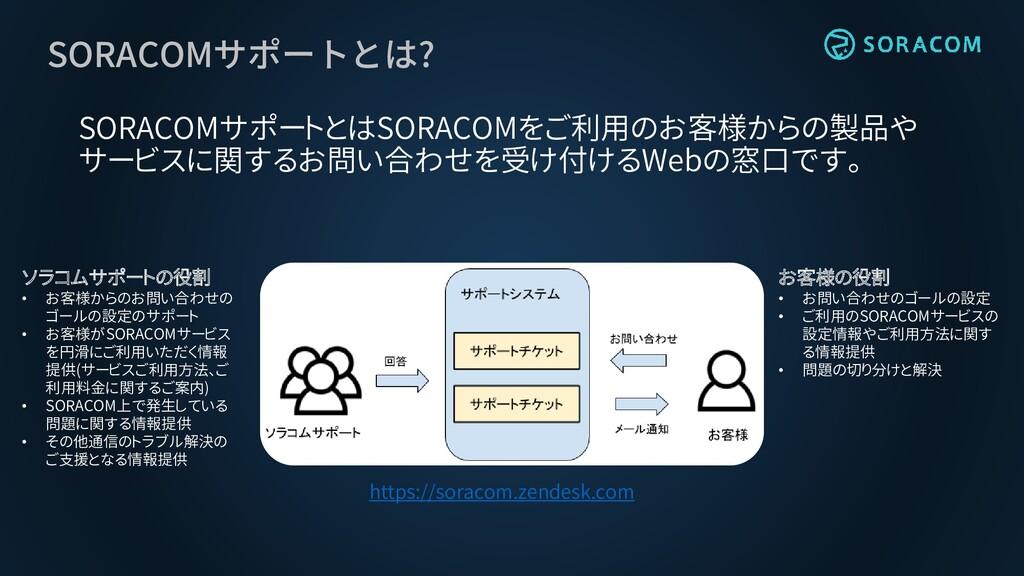 SORACOMサポートとは? SORACOMサポートとはSORACOMをご利用のお客様からの製...