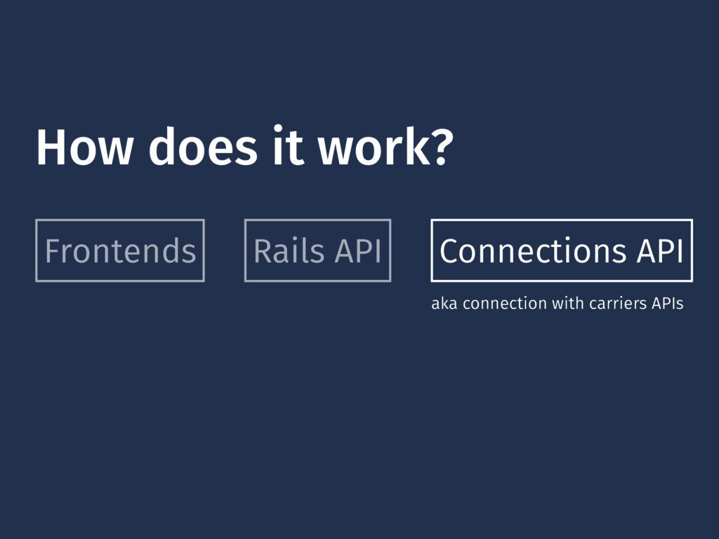 How does it work? Frontends Rails API Connectio...
