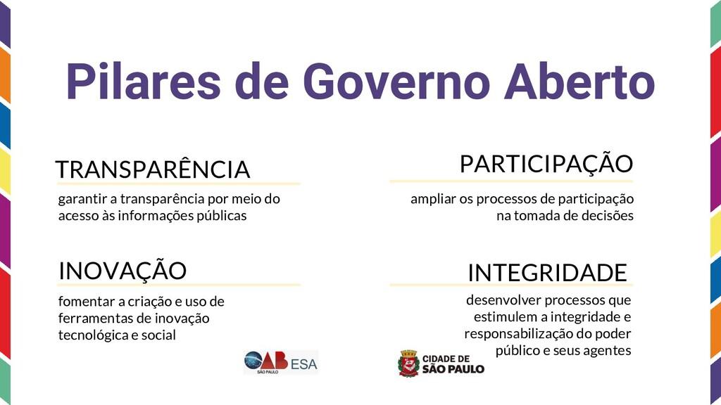 Pilares de Governo Aberto TRANSPARÊNCIA PARTICI...