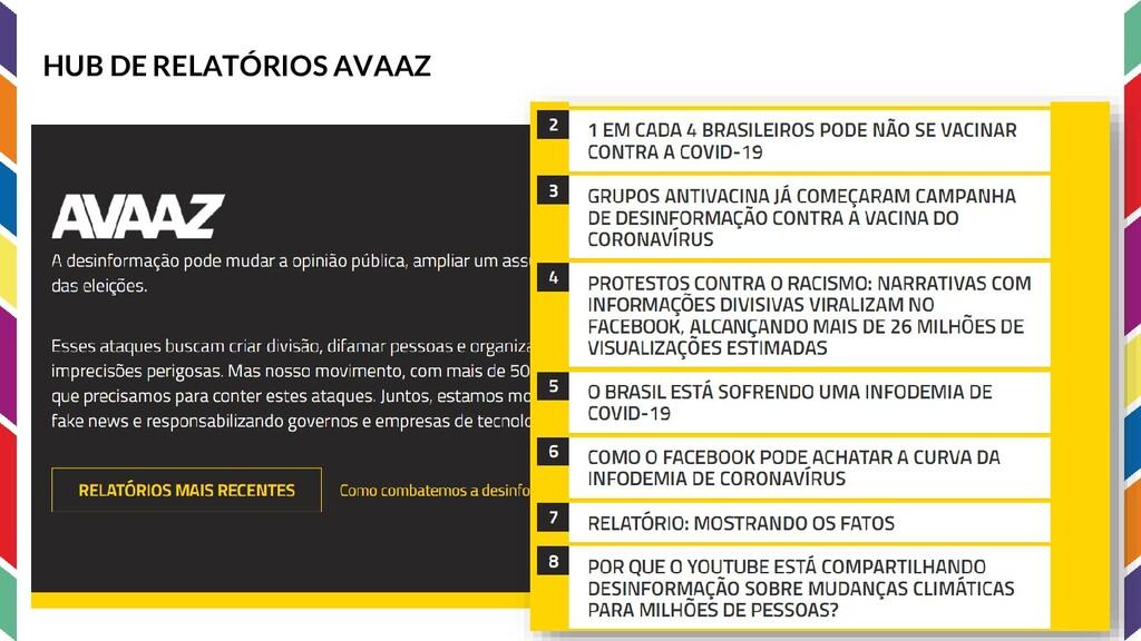HUB DE RELATÓRIOS AVAAZ