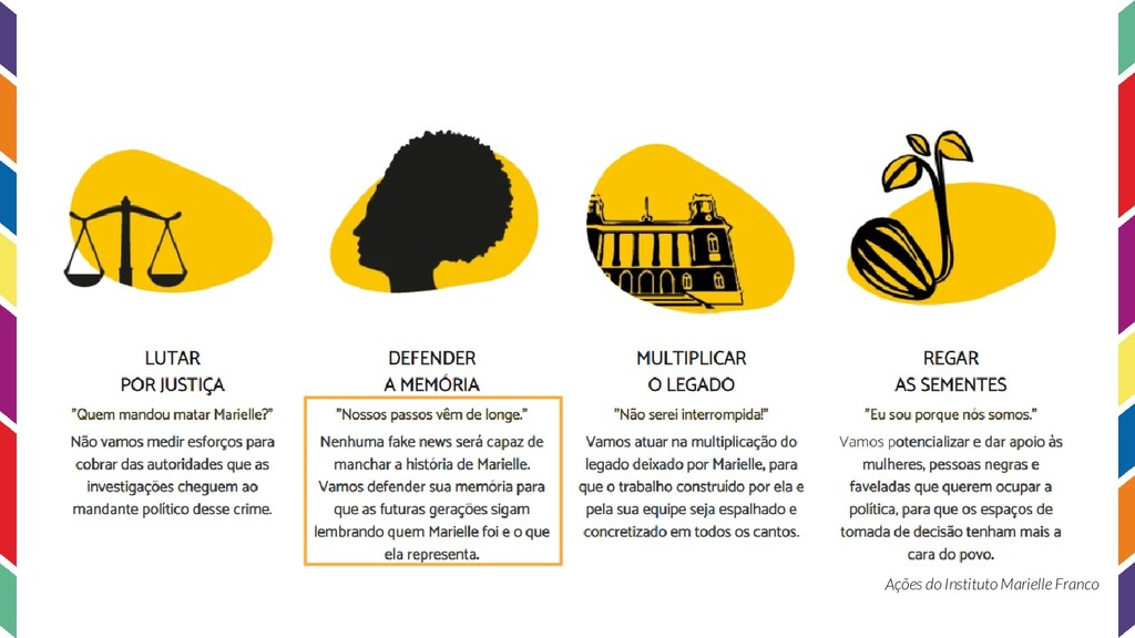 Ações do Instituto Marielle Franco