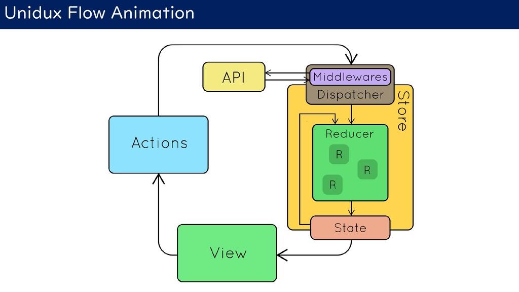 Unidux Flow Animation