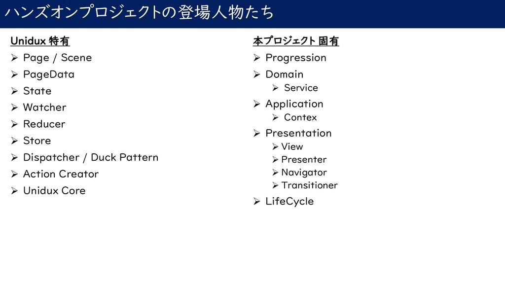 ハンズオンプロジェクトの登場人物たち Unidux 特有 ➢ Page / Scene ➢ P...