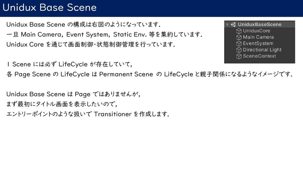 Unidux Base Scene Unidux Base Scene の構成は右図のようにな...