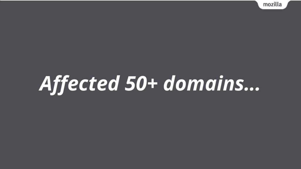 Affected 50+ domains…
