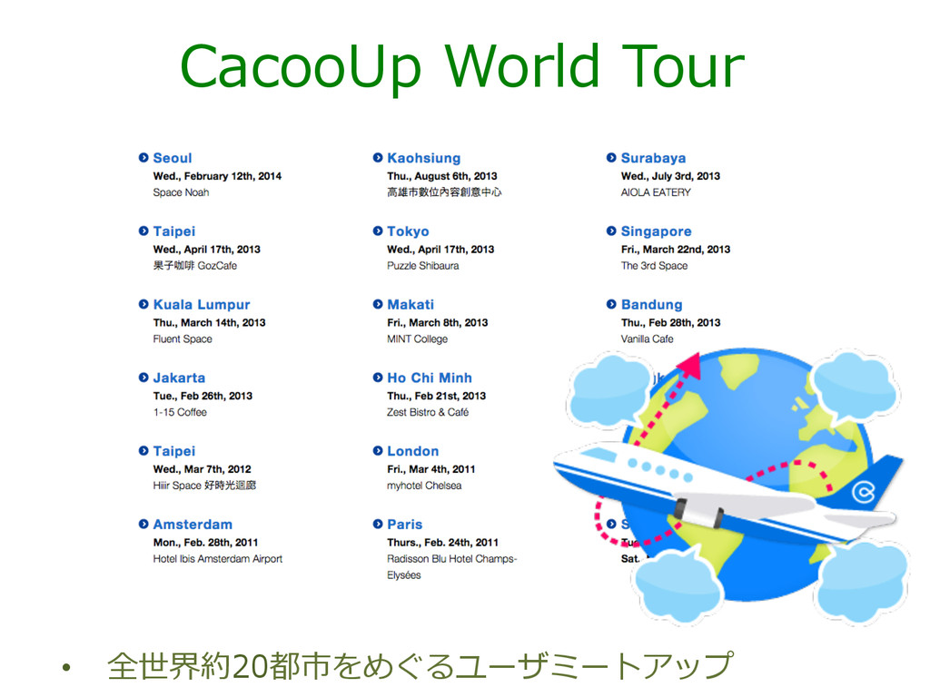 CacooUp World Tour • 全世界約20都市をめぐるユーザミートアップ