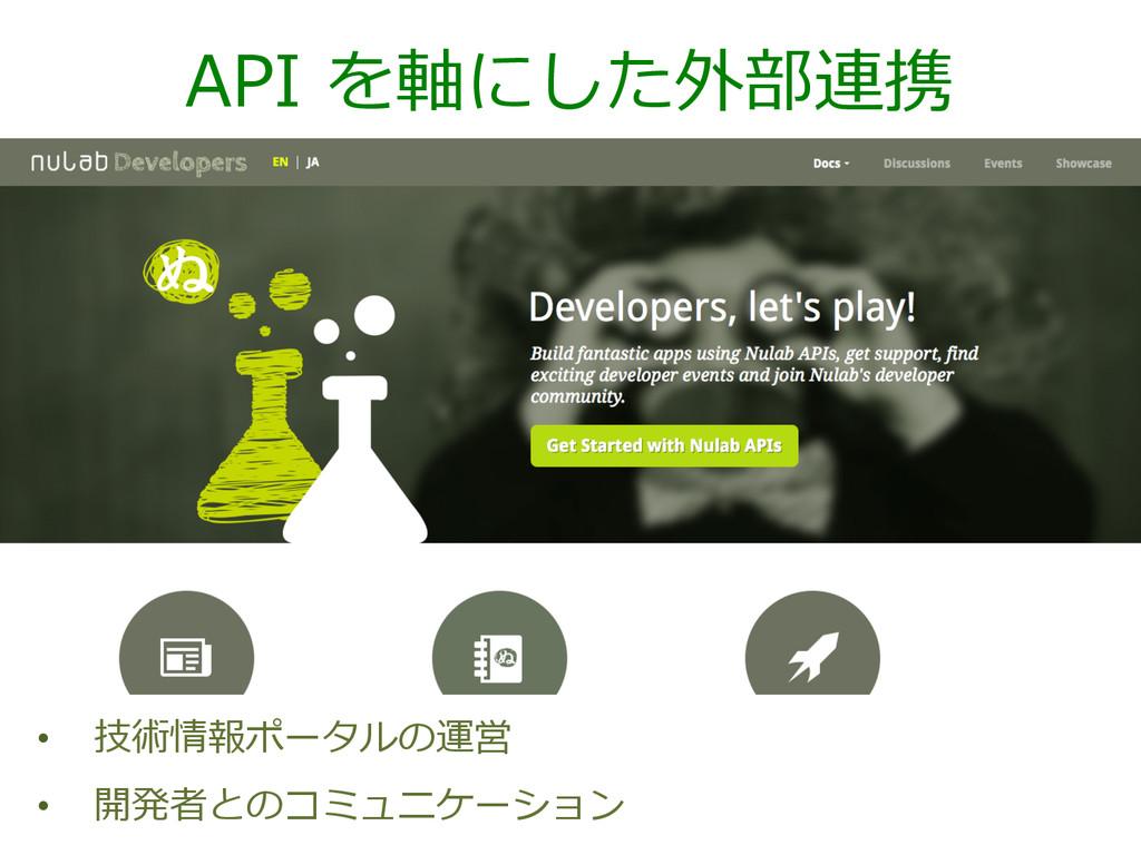 API を軸にした外部連携 • 技術情報ポータルの運営 • 開発者とのコミュニケーション