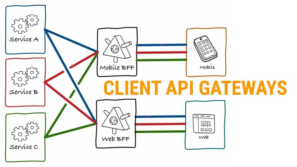 CLIENT API GATEWAYS