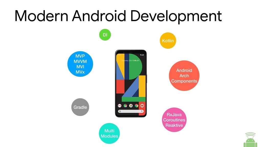 Modern Android Development MVP MVVM MVI MVx DI ...