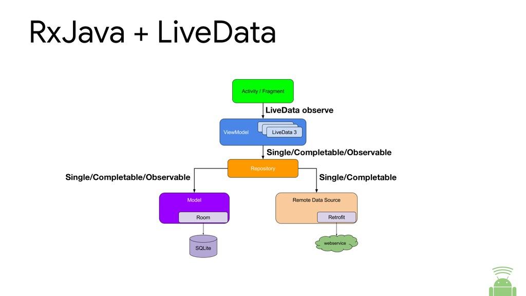 RxJava + LiveData Single/Completable/Observable...