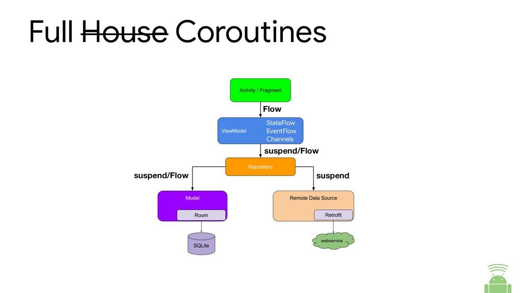 Full House Coroutines suspend/Flow suspend susp...