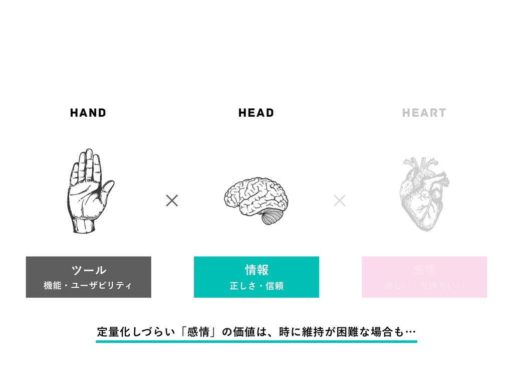 ✕ ✕ HAND HEAD HEART πʔϧ ػɾϢʔβϏϦςΟ ใ ਖ਼͠͞ɾ৴པ ...