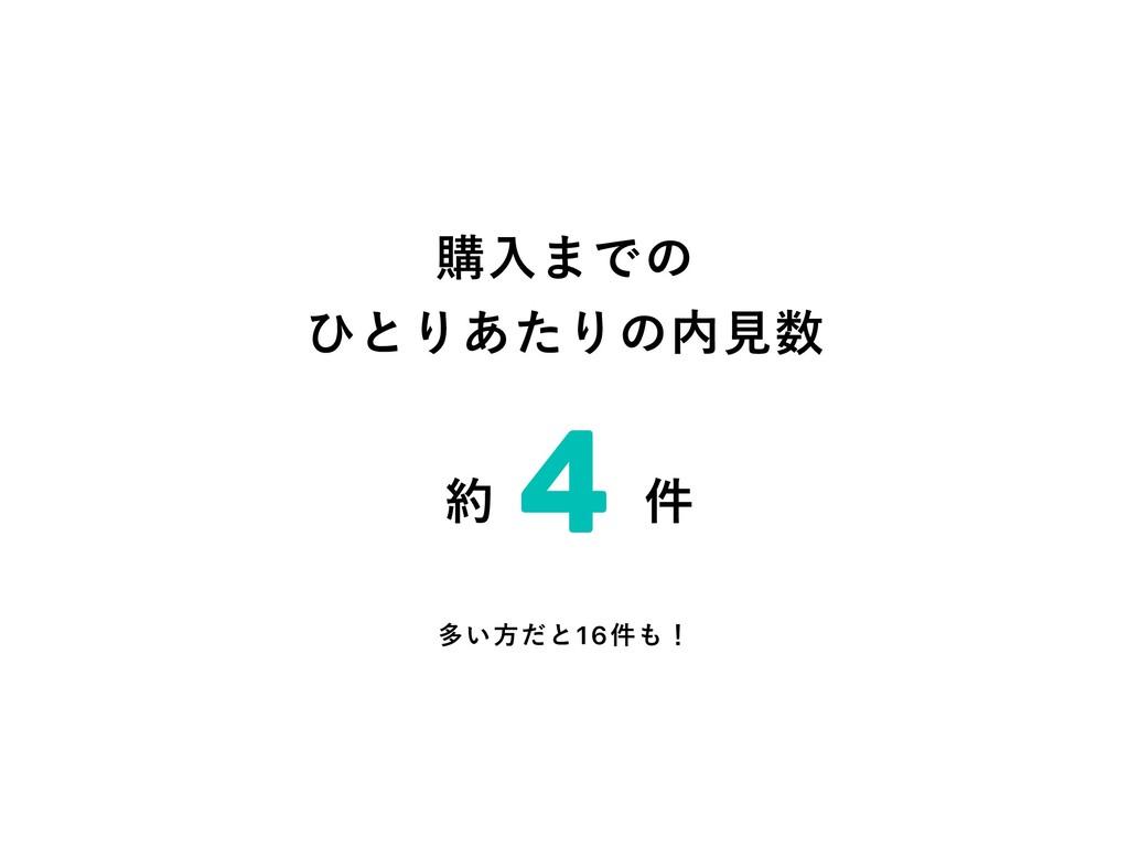 ߪೖ·Ͱͷ ͻͱΓ͋ͨΓͷݟ 4  ݅ ଟ͍ํͩͱ16݅ʂ