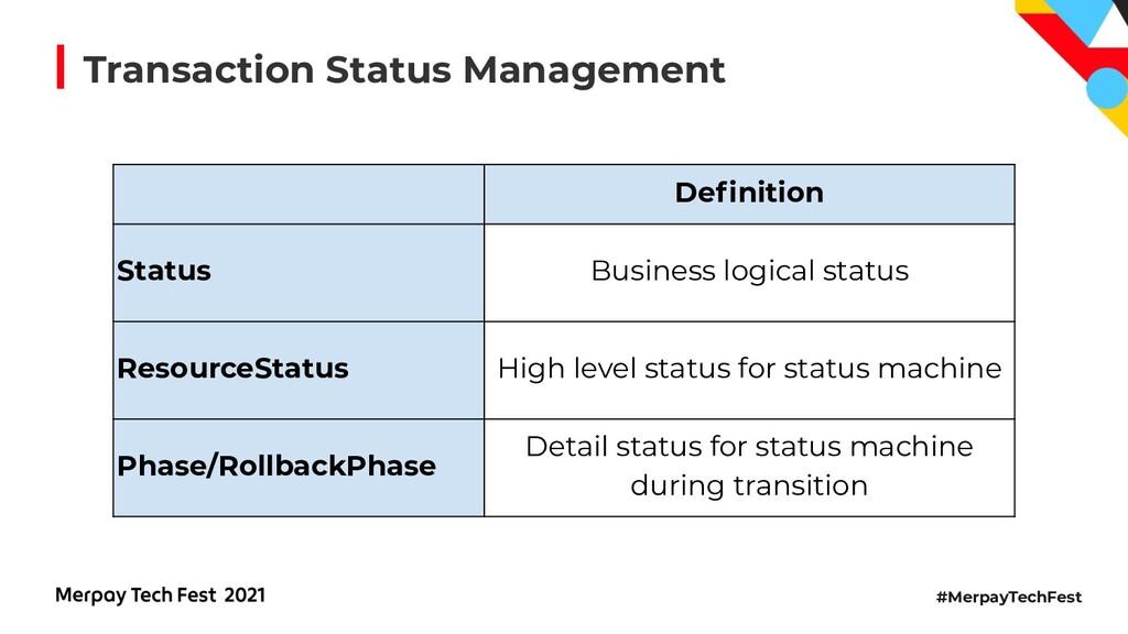 #MerpayTechFest Definition Status Business logic...