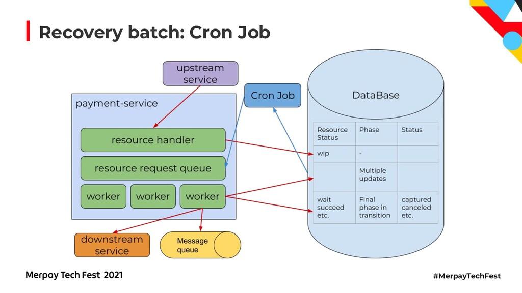 #MerpayTechFest Recovery batch: Cron Job