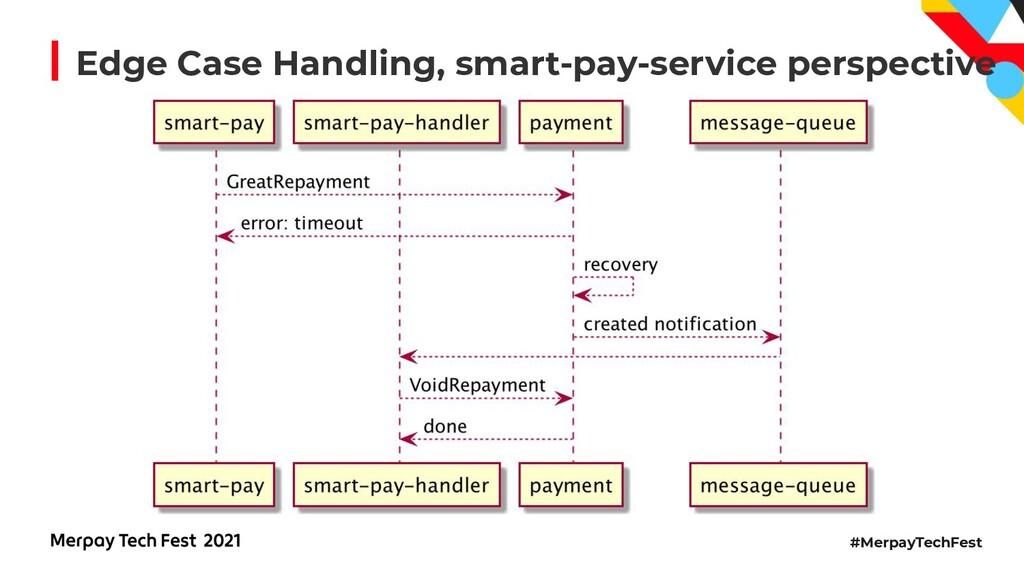 #MerpayTechFest Edge Case Handling, smart-pay-s...