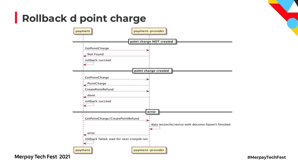 #MerpayTechFest Rollback d point charge