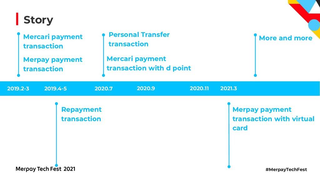 #MerpayTechFest Story 2019.2-3 Mercari payment ...