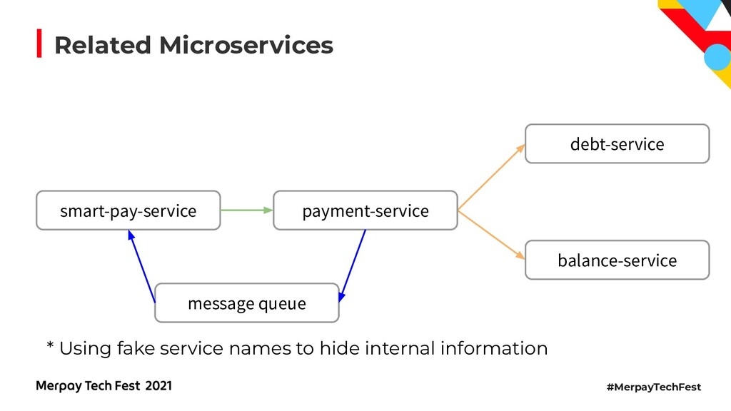 #MerpayTechFest Related Microservices smart-pay...