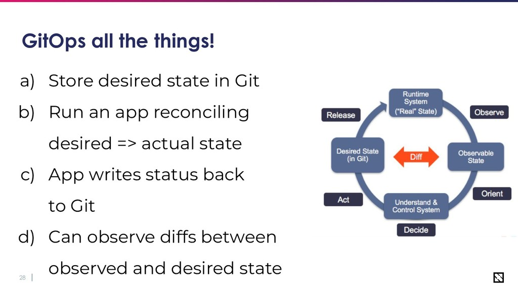 28 GitOps all the things! a) Store desired stat...