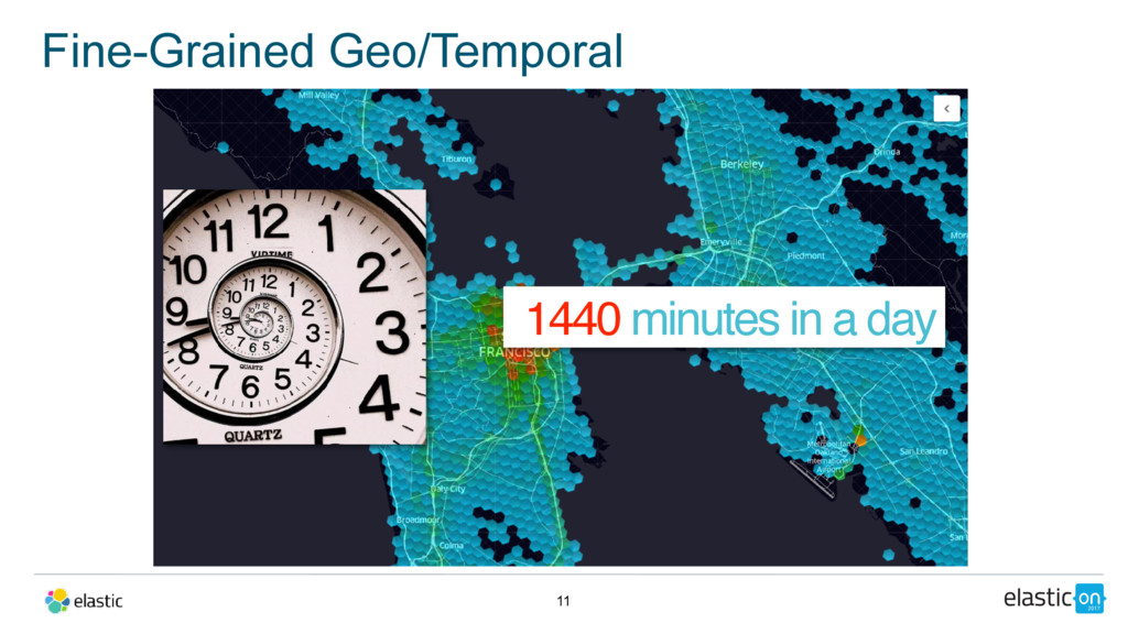 Fine-Grained Geo/Temporal 11 1440 minutes in a ...
