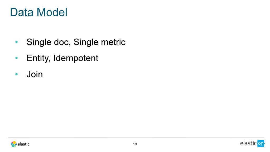 • Single doc, Single metric • Entity, Idempoten...