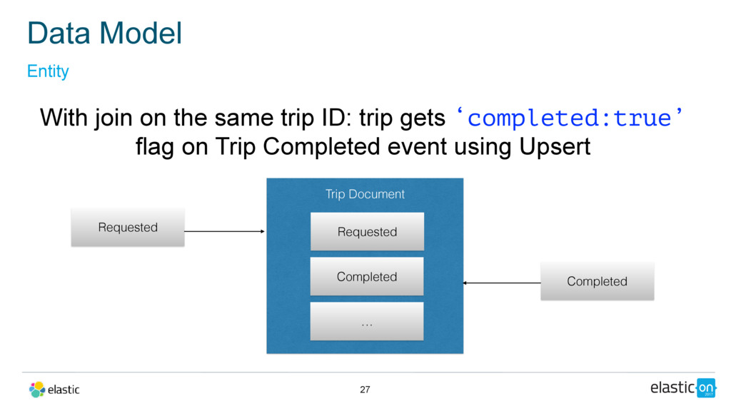 Data Model 27 Entity With join on the same trip...