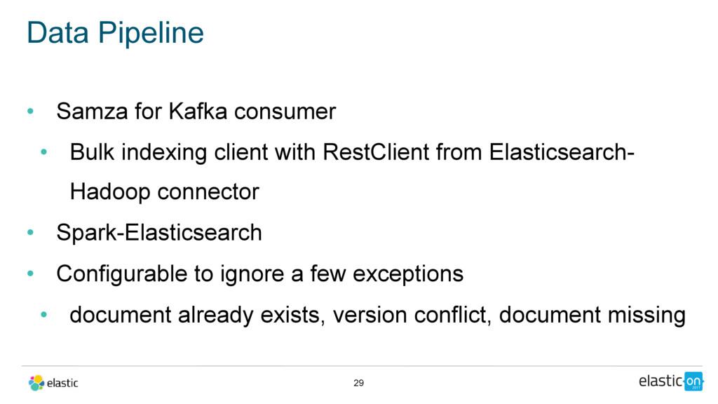 • Samza for Kafka consumer • Bulk indexing clie...