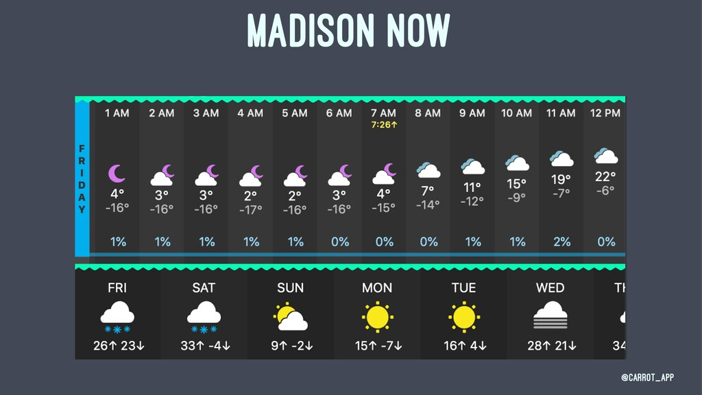 MADISON NOW @CARROT_App