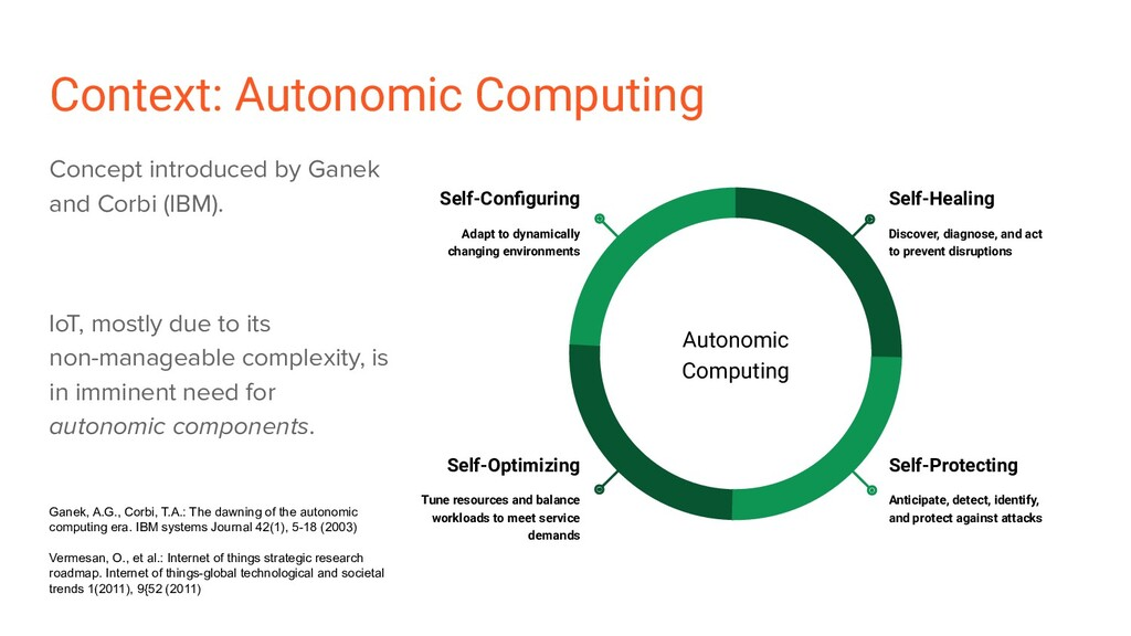 Context: Autonomic Computing Concept introduced...